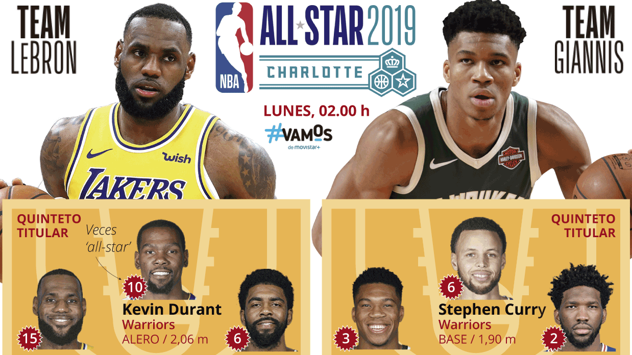 Los equipos del All Star 2019 de la NBA - 01